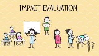 What is Impact Evaluation?