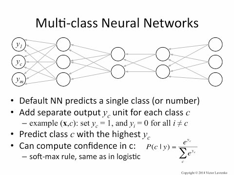 Neural Networks 12: multiclass classification - YouTube