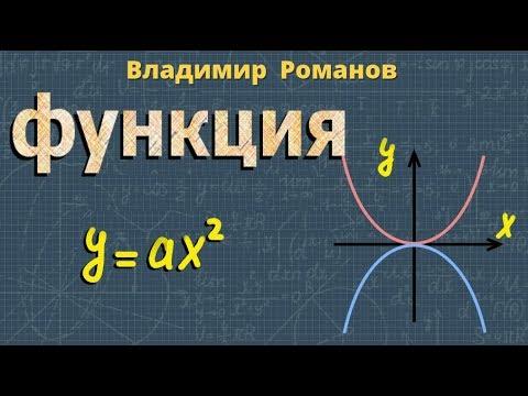 алгебра КВАДРАТИЧНАЯ ФУНКЦИЯ парабола