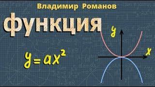 КВАДРАТИЧНАЯ ФУНКЦИЯ парабола АЛГЕБРА 8 класс