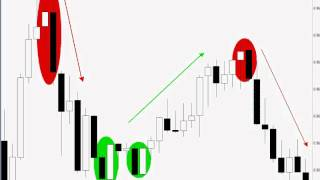 New And Simple Ways To Use Candlesticks - Part 2