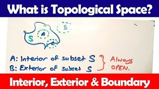 What is Topological Space? Interior, Exterior & Boundary Explained (video)