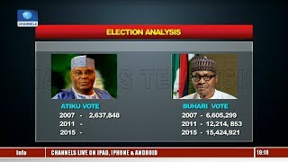 APC,PDP Faceoff On Election Figures Reeled Out By Saraki Pt.1 |Politics Today|