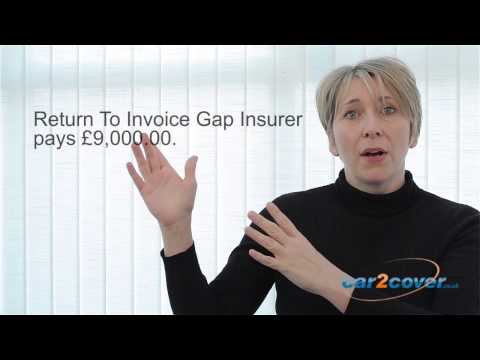 What is return To Invoice Gap Insurance? - for vehicle buyers using finance.