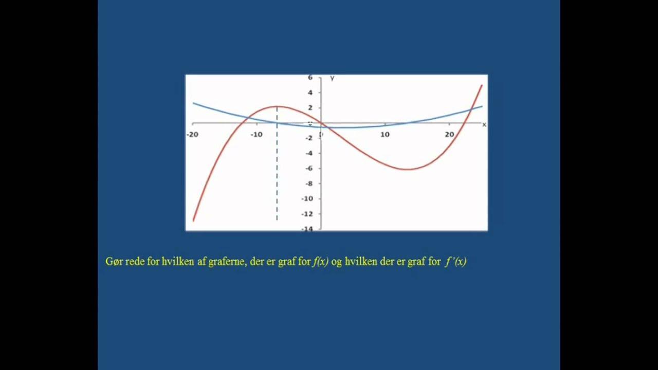 Differentialregning - typisk eksamensopgave i matematik