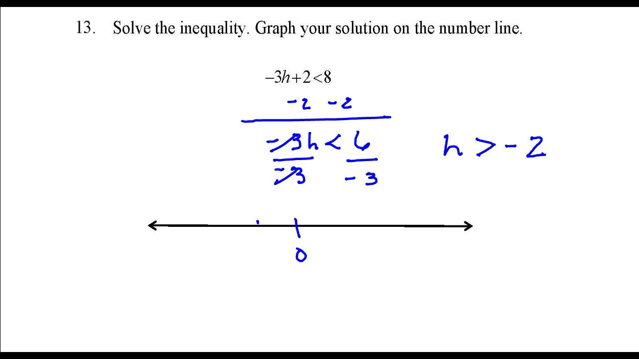 Solve The Inequality Graph Your Solution On The Number Line Fer_question  13 Youtube