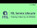 ITIL Service Management Lifecycle Tutorial | ITIL Service Strategy  | ITIL Foundation Tutorial