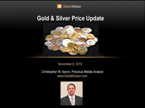Gold & Silver Price Update - November 8, 2015 -- Important Junctures
