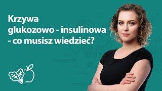 Krzywa glukozowo - insulinowa - co musisz wiedzieć? | Joanna Zawadzka | Porady dietetyka klinicznego