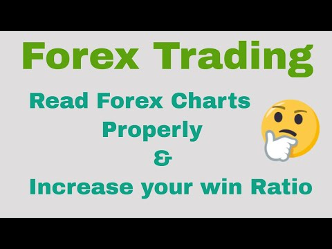 how-to-read-forex-charts-properly