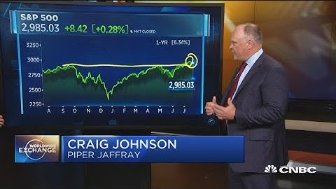 Johnson: meaningful market correction could be coming