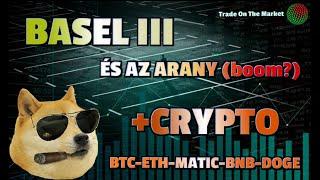 Csatorna ellenőrzése - Bitcoin -
