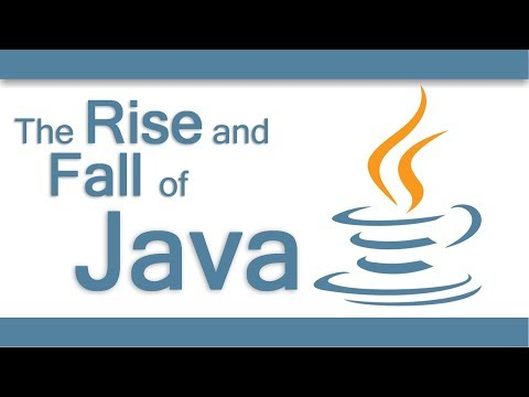 The Rise and Fall of Java thumbnail