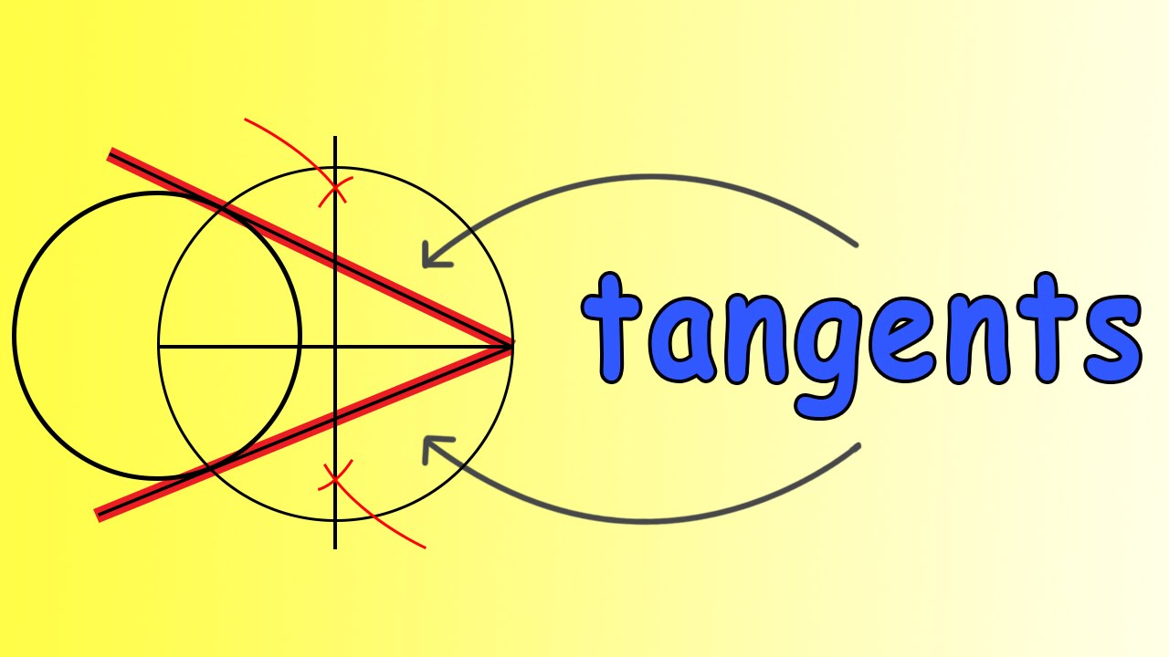Construction of tangents to a circle from a point outside a circle | Math |  Letstute