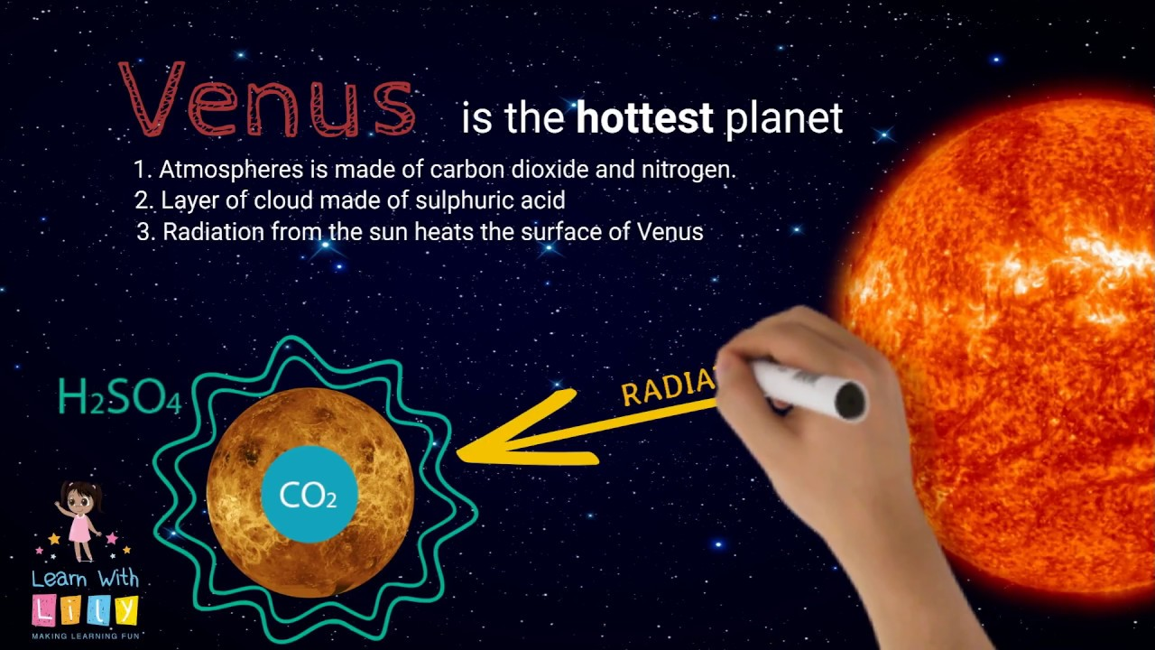 Planet Venus Facts Learn Space and Science for Kids - YouTube