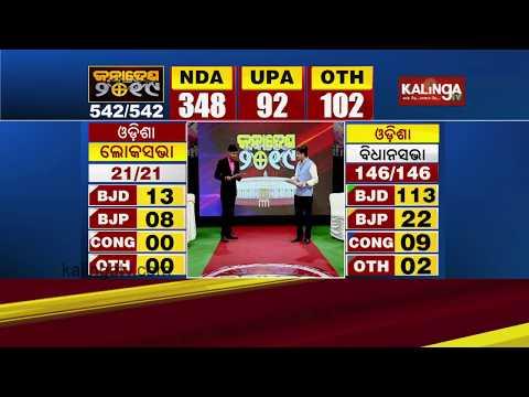 Odisha BJD&39;s Election Results 2019