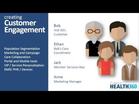 Care Coordination in a post EHR world  How CRM and Mobile To