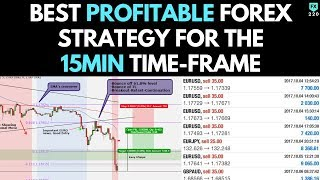 Best PROFITABLE Forex Strategy for The 15min Time-Frame (WORKS 100%)