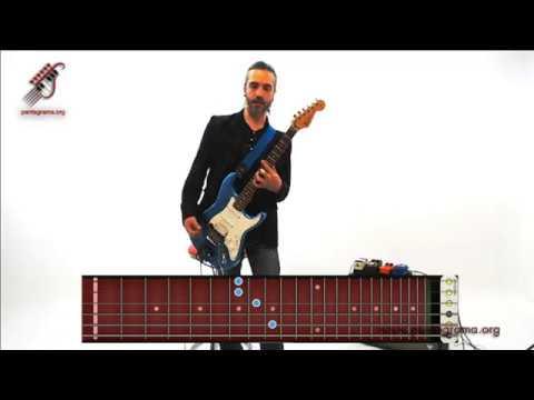 Curso de guitarra online. Acordes de guitarra