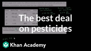 Finding the best deal on pesticides | Introduction to algebra | Algebra I | Khan Academy(Practice this lesson yourself on KhanAcademy.org right now: ..., 2015-08-04T22:56:22.000Z)