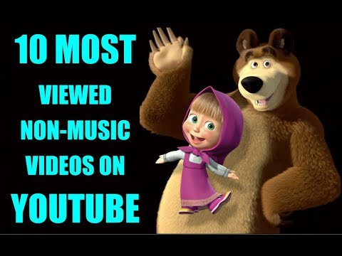 Top 10 Most Viewed Non Music Videos On Youtube Youtube