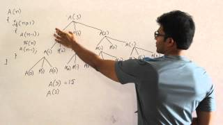 Algorithms lecture 6 -- Analysing Space complexity of iterative and recursive algorithms