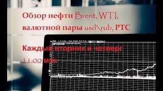 Обзор нефть (Brent , WTI) доллар (usd\rub, si) сбербанк 25.09.18 Читаем рынок. Анализ графиков.