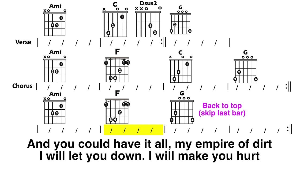 Hurt Johnny Cash Chord and Lyric Play Along