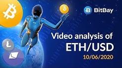 Ethereum Price Technical Analysis ETH/USD 10/06/2020 - BitBay