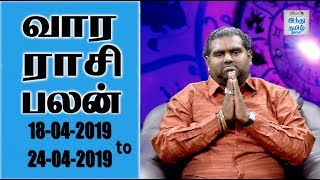 Weekly Horoscope – The Hindu Tamil Show-கணித்து, வழங்குபவர் – பெருங்குளம் ராமகிருஷ்ண ஜோஸ்யர்