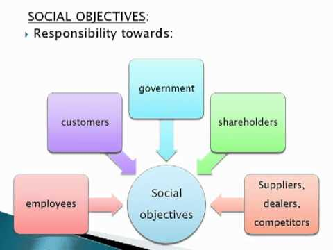 Ppt presentation on business environment youtube ppt presentation on business environment ccuart Image collections