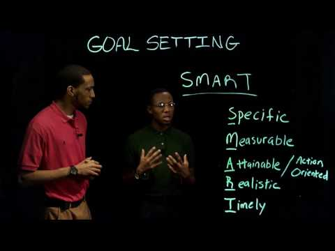 Sport Psychology   Goal Setting - Part 2 of 2