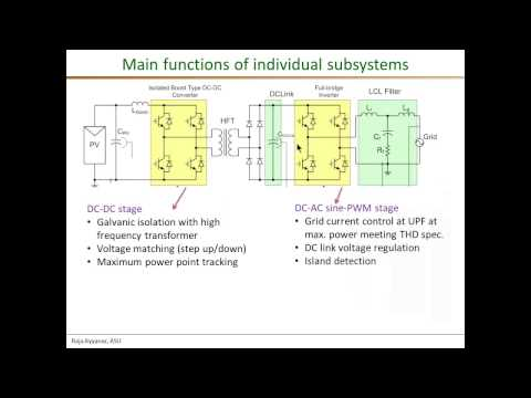 String central inverter specifications subsystems