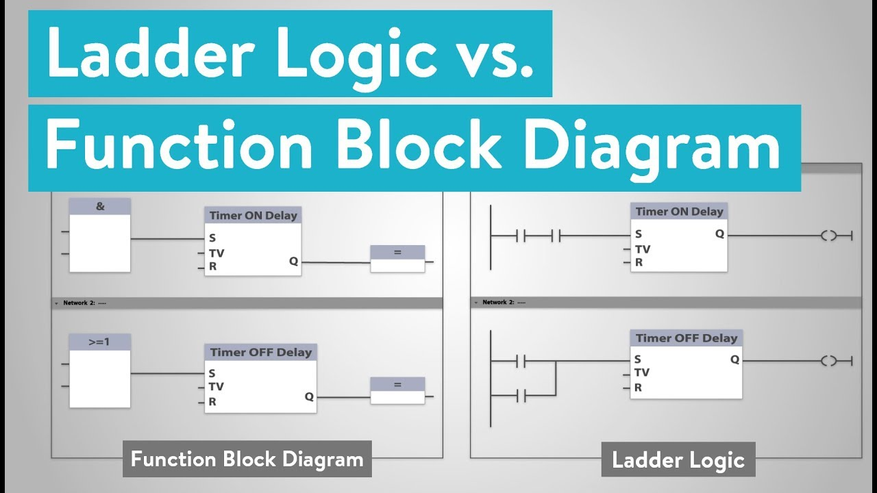 medium resolution of what is the difference between ladder logic and function block function block diagram programming tutorial