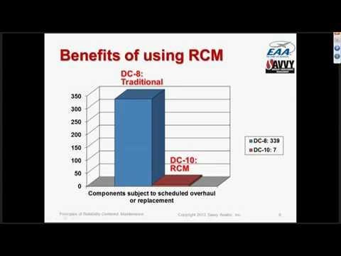 Principles Of Reliability Centered Maintenance