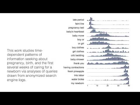 Exploring Time-Dependent Concerns about Pregnancy and