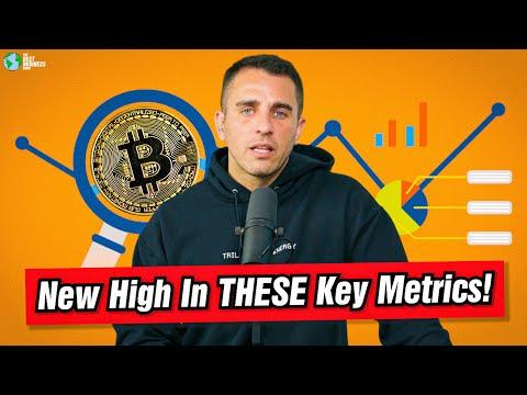 Bitcoin Hits All-time In Fundamental Metrics