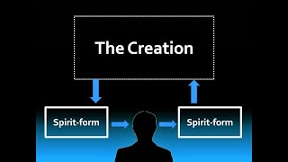 Reincarnation and the Spirit-form