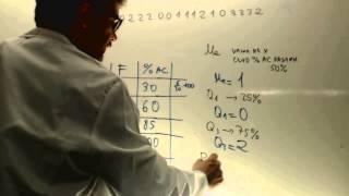 Mediana cuartiles percentiles Matematicas 4 ESO Academia Usero Estepona
