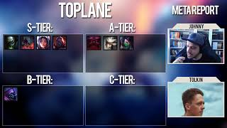 Meta Report Toplane mit Tolkin | Champion Tierlist Toplane
