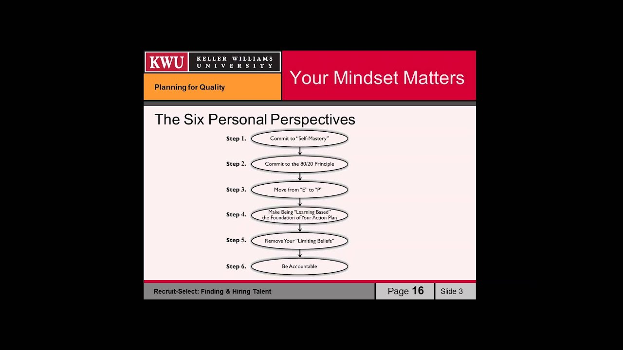 6 personal perspectives youtube 6 personal perspectives keller williams fandeluxe Choice Image