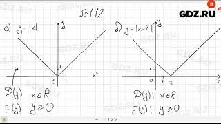 видео Гдз по алгебре 10 11 класс алимов колягин онлайн решебник ответы