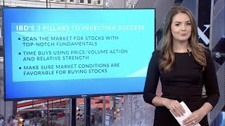 How To Find Top Stocks Before They Make Big Moves