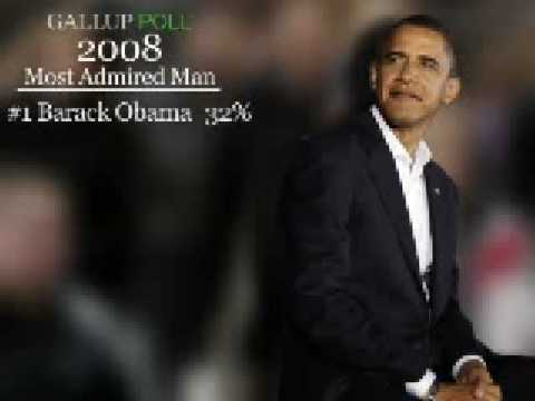 Most Admired Men and Women of 2008