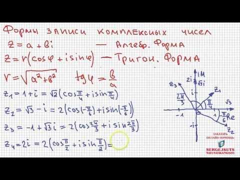 Как найти аргумент комплексного числа онлайн
