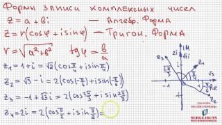 Математика без Ху%!ни. Комплексные числа, часть 3. Формы записи. Возведение в степень.