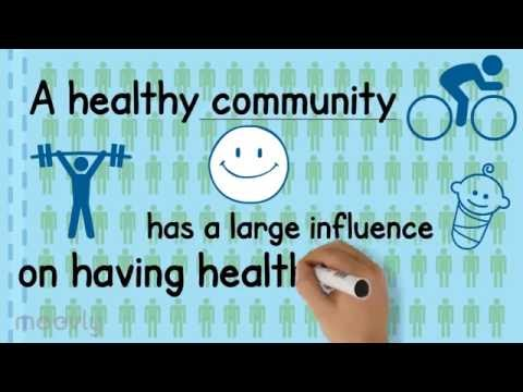 What is Community Health?