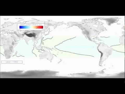 El Niño-Southern Oscillation