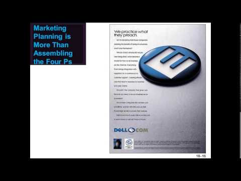 David Fender, CPA presents MAR 102 Chapter 18 Ethical Marketing