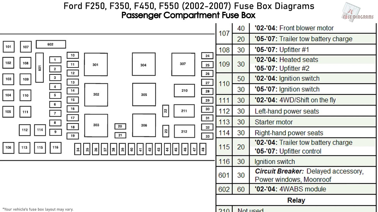 Ford F250, F350, F450, F550 (2002-2007) Fuse Box Diagrams